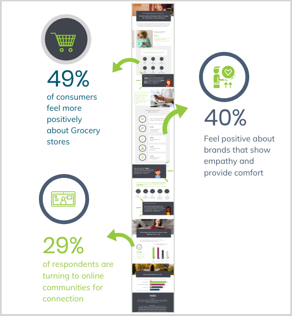 COVID-19 Landing Page Infographic Imagery - 600W x 650H px (1)