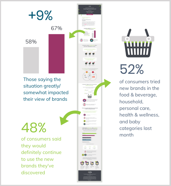 COVID-19 Landing Page Infographic Imagery - APRIL-1