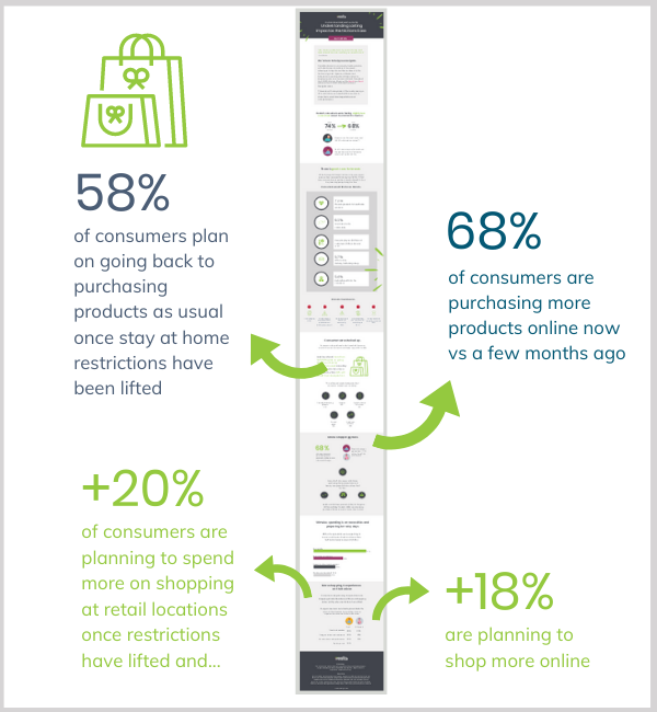 COVID-19 Landing Page Infographic Imagery - MAY